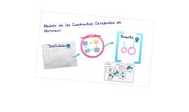 Copy of Modelo de los Cuadrantes Cerebrales de Herrmann