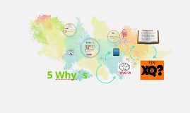 5 why´s