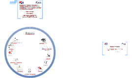 Copy of Reconstrução de imagens de tomografia por impedância elétrica usando elementos finitos e requantização por mapas de Kohonen e otimização por programação evolucionária