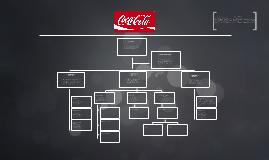 Organigrama Coca Cola By Roberto Martínez On Prezi