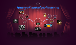 History of musical performances