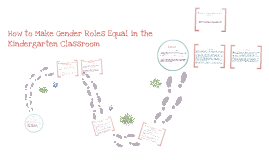 Copy of How to make Gender Roles Equal in the Kindergarten Classroom