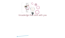 adopting lifelong learning essay affordable essay writing adopting lifelong learning essay