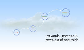 ex words--means out, away, out of or outside