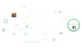 Del marketing clásico a la conversación en red: posibilidades empresariales de la web 2.0