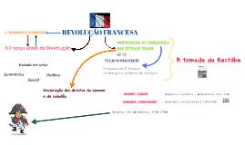 Revolução Francesa II