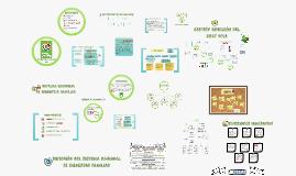 Gestión 2014 Sistema Nacional de Bienestar Familiar