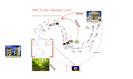 Federal Courts: Jurisdiction and Structure