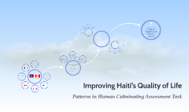 Improving Haiti's Quality of Life