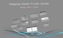 Copy of Our Ideal Prison System