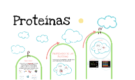 Copy of PROTEINAS (FINAL)