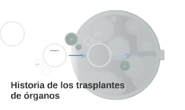 Historia de los trasplantes de órganos