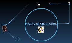 History of Salt in China