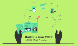 Building Your VOPP
