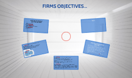 FIRMS OBJECTIVES...