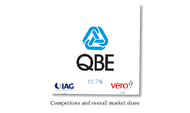 QBE Insurance Assignment