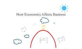 Chapter 2 - Understanding Economics and How it Affects Business