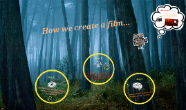 Copy of How we create a film...
