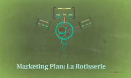 Marketing Plan: La Rotisserie