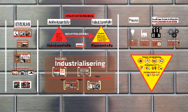 Copy of Industrialiseringen