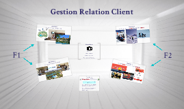 Gestion Relation Client
