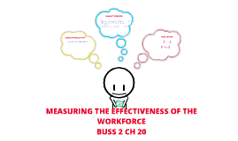 BUSS2 CH 20: MEASURING THE EFFECTIVENESS OF THE WORKFORCE