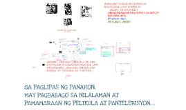 Copy of kaligirang kasaysayan ng pelikula at dulang pantanghalan