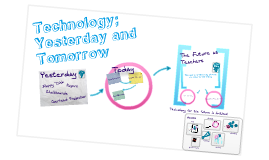 Changes Within Technology that Impact the Classrooms of Today and Tomorrow