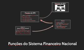 01 - Funções Básicas do Sistema Financeiro Nacional SFN