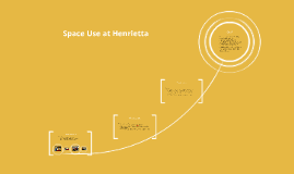 Space Use at Henrietta