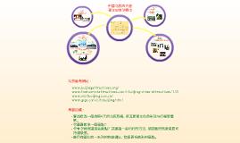 延伸學習活動 - 你會怎樣計劃四天的北京旅程?