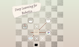 Deep Learning for Robotics