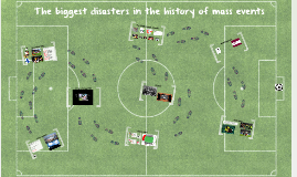 The biggest catastrophies in the history of mass events