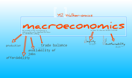 Copy of macroeconomics