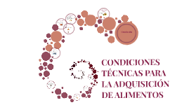Copy of CONDICIONES TÉCNICAS PARA LA ADQUISICIÓN DE ALIMENTOS