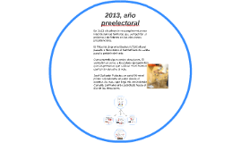 2013, año preelectoral