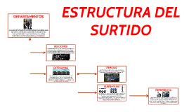 ESTRUCTURA DEL SURTIDO