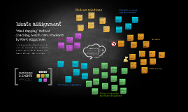 Ideate assignment