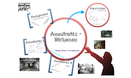 Auschwitz - Birkenau (S2 ACE - Holocaust Education)