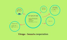 vivago - Sonaris cooperation