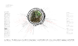 Collyhurst - Material Economies 3xD