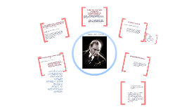 Copy of Copy of IB LEARNER PROFILE AND ATATÜRK