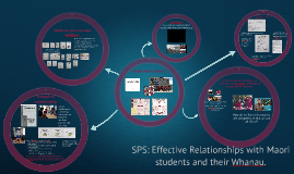 Effective Relationships with Maori students and their Whanau.
