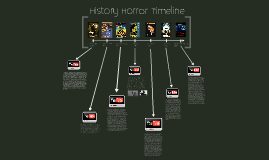 History Of Horror Timeline