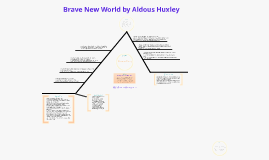 outsiders in brave new world essay The battle for individuality and freedom ends with defeat in brave new world — a decision huxley later came to full glossary for brave new world essay questions.