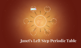 Janet's Left Step Periodic Table