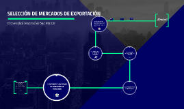 Copy of SELECCIÓN DE MERCADOS DE EXPORTACIÓN