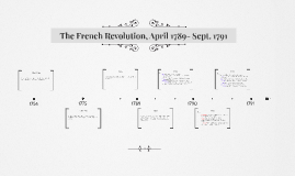 The French Revolution, April 1789- Sept. 1791