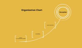 Copy of Organization Chart
