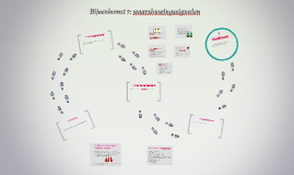 MAPP/ Bijeenkomst 7 waarshuwingssignalen